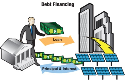 Debt Financing With Some Features To Look Into