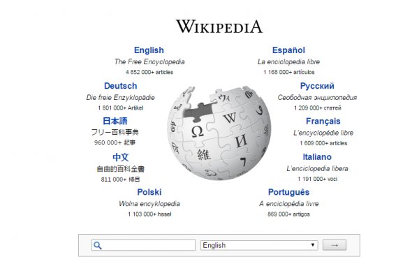 How To Use Wikipedia In Our SEO Campaign